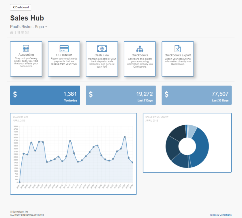 Sales Tutorials - Sales Hub Overview.png